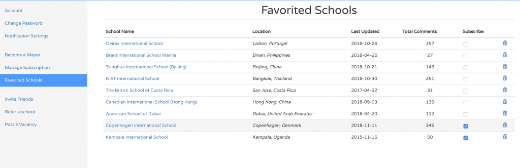 Favorited Schools