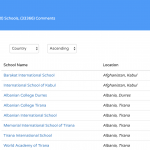ISC now has over 2100 international school profiles listed