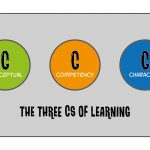 Discovering the DNA of Learning: How the CGC Cracked the Learning Code